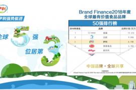 """伊利股份""""三位一体""""标准化体系 铸造中国好品质"""