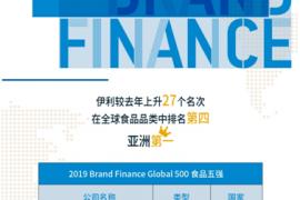 2019年度全球最具价值品牌500强榜单发布 伊利排名上升27个名次