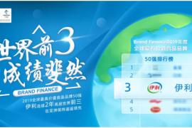 伊利国际化战略助其荣登Brand Finance双榜C位 彰显品牌力量