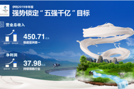 中国企业500强发布 伊利股份稳居行业第一