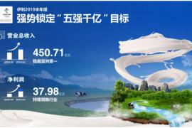 """伊利股份2019半年报数据亮眼 距离""""五强千亿""""目标更近一步"""